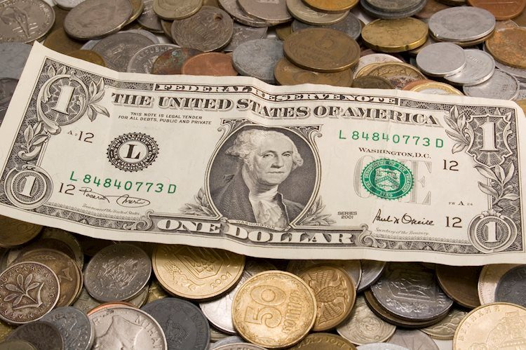 US Dollar Index Price Analysis: Further retracement likely
