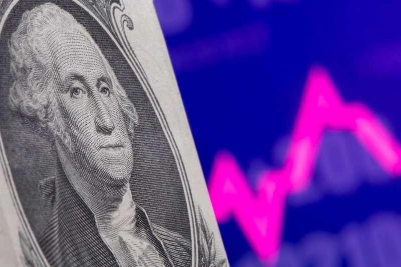 Dollar retreats as Evergrande scare eases, cryptos remain depressed, Fed tensions rise